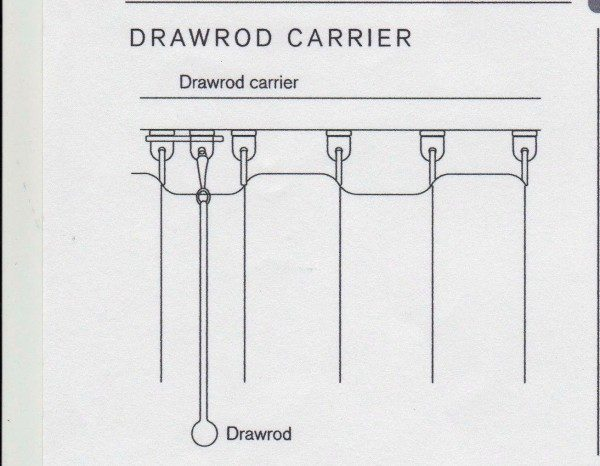 drawrod carrier